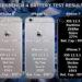 【朗報】iOSの最新アプデ(12.3.1)、バッテリー持ちが改善された模様